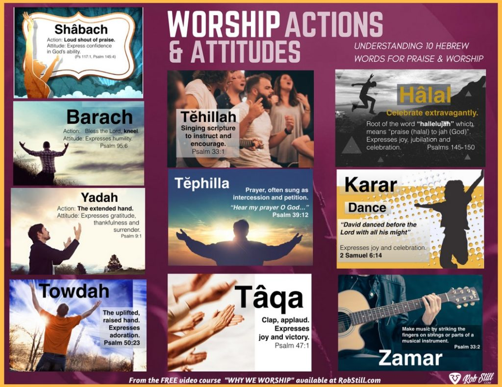 Worship Actions & Attitudes One Page Guide
